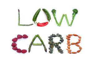 Eat Low Carb
